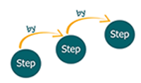 Step_by_step-to-All-IP